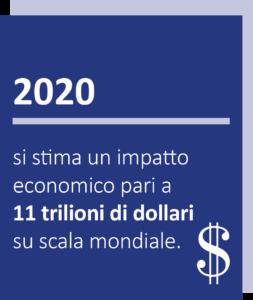 2020 - ricerca di mercato